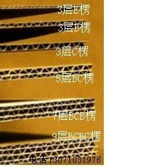郑州包装厂.3579❃瓦楞纸箱包装